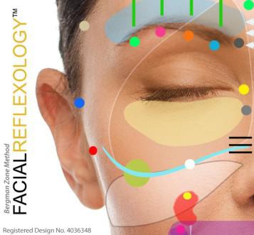 Facial reflexology Poole, Dorset.